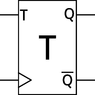 T flip-flop symbol