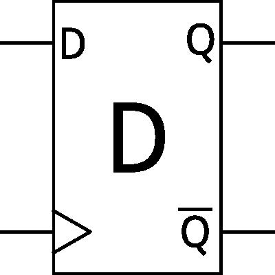 D flip-flop symbol