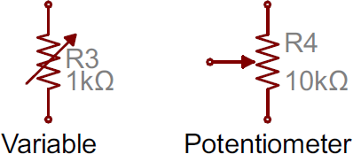 Variable resistor symbols