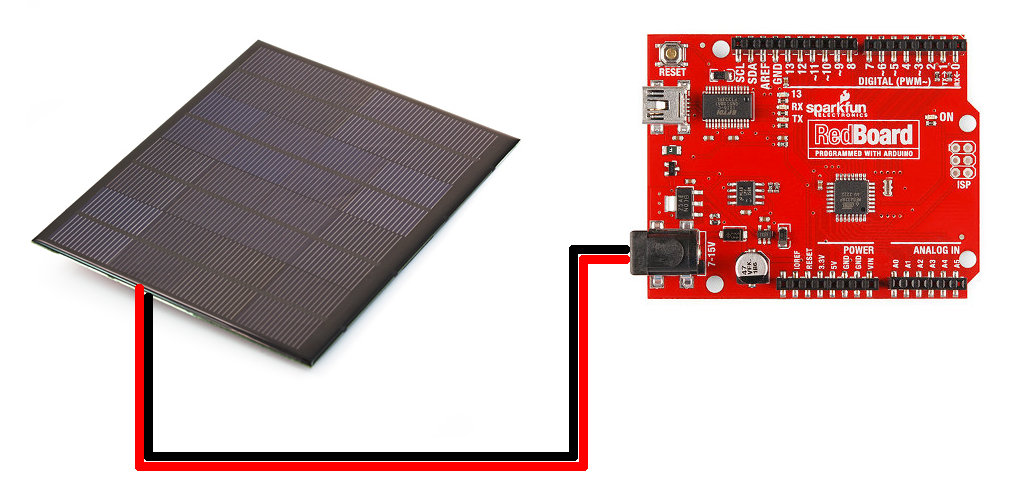 Simple solar power news sparkfun electronics