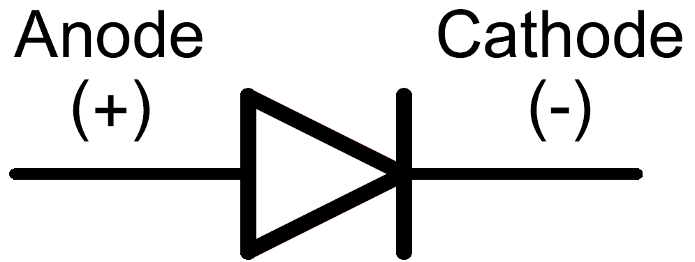 Gallery Diode Symbol Current Flow on light emitting diode technology