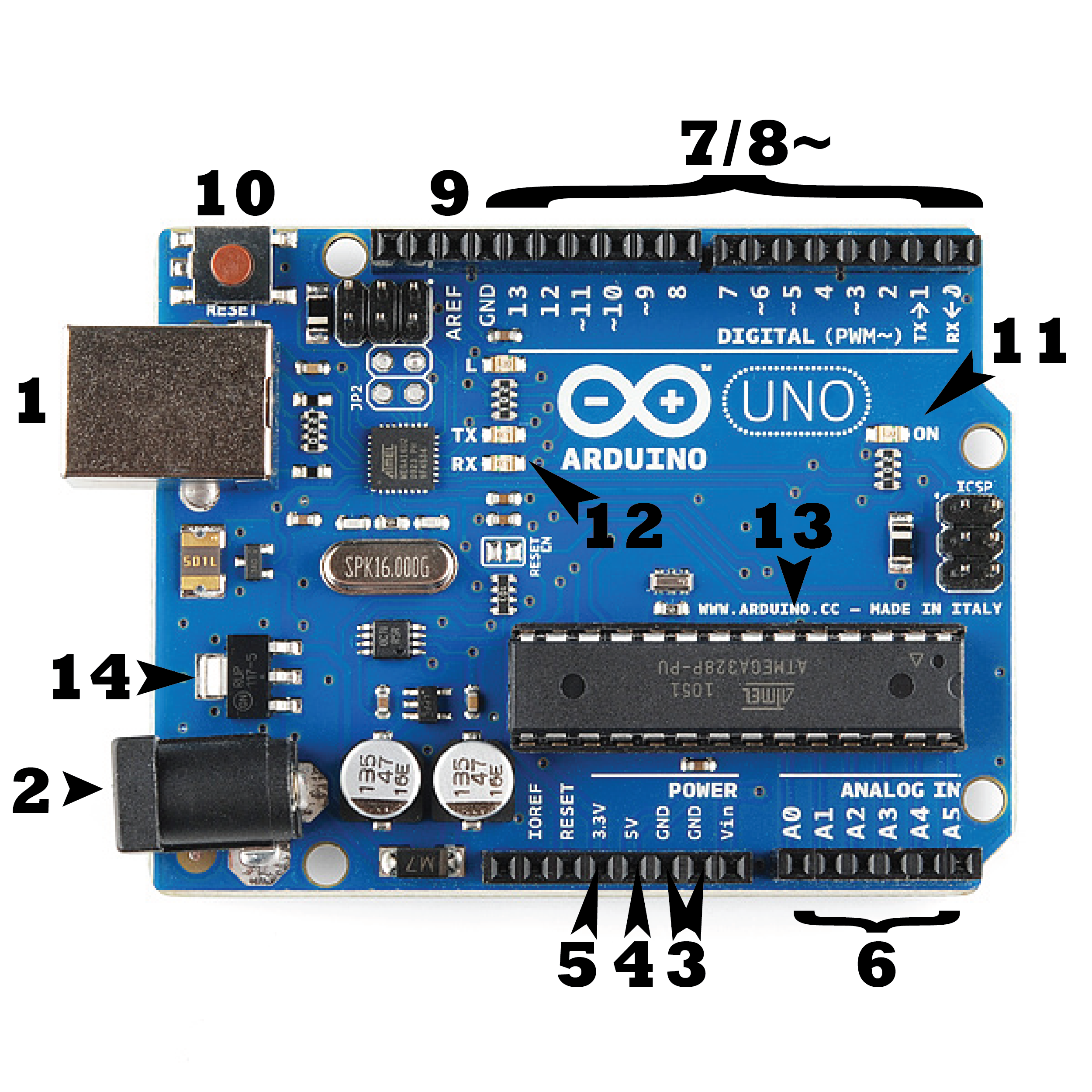 programming - New to Arduino: Should I learn C, C++ or ...