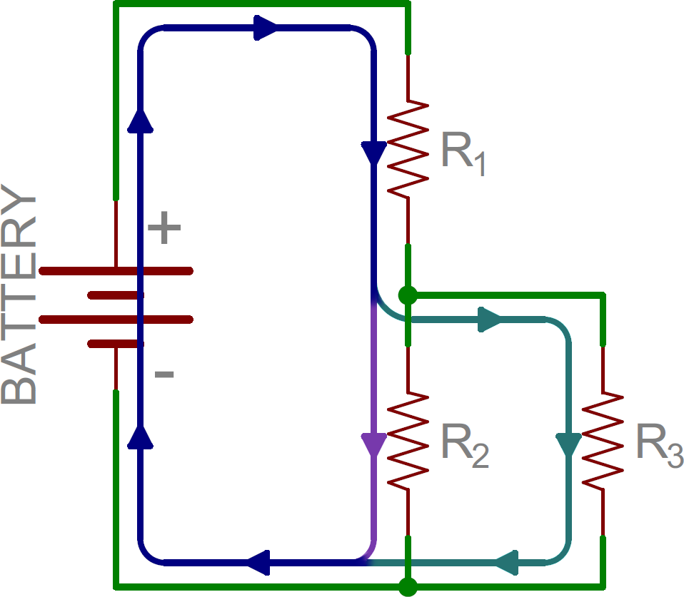 Electrons Flowing Round A Circuit Between A Battery And A Lamp