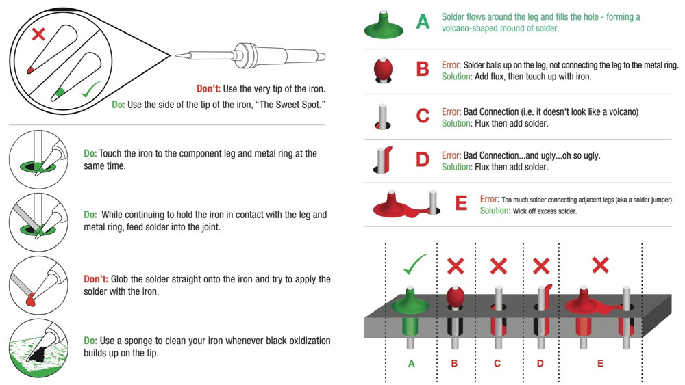 How To Solder Through Hole Soldering Learn Sparkfun Com