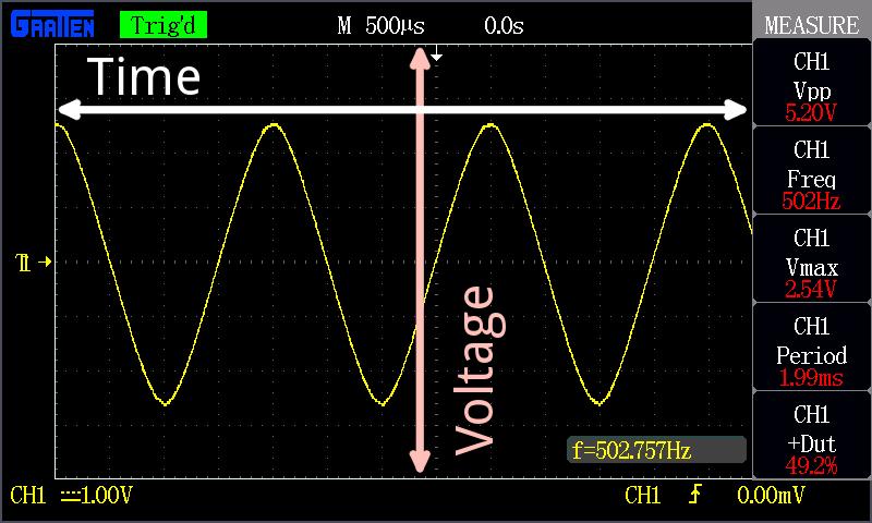 Oscilloscope Image Of B : How to use an oscilloscope learn sparkfun