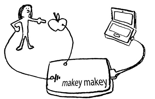 MaKey MaKey key sketch