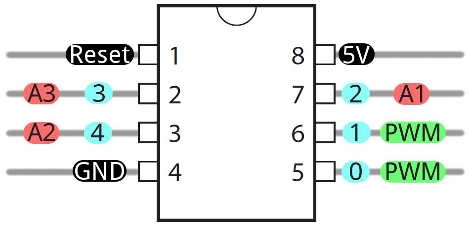 Tiny Avr Programmer Hookup Guide Learn Sparkfun Com