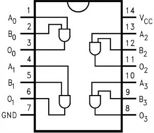 Logic gate pinout