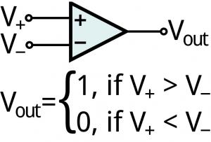 Comparator input/output equation