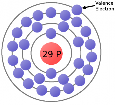 Copper atom with valence electron labeled