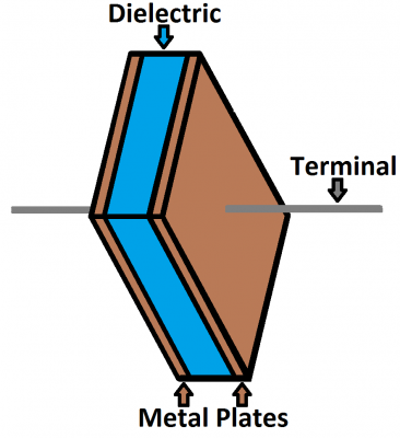 Internal capacitor view