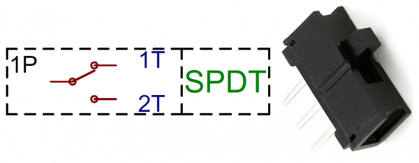 An SPDT circuit example and real-life example