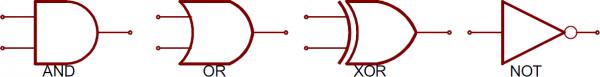 Standard logic functions