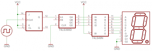 Example digital circuit