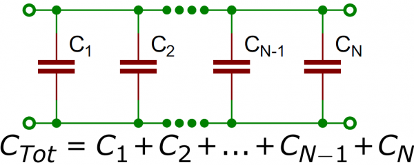 Capacitors in parallel add